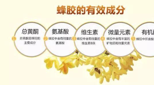 蜂蜜柚子茶泡沫 百香果可以泡蜂蜜吗 蜂蜜什么牌子最好 白蜂蜜埃塞俄比亚 野菊花蜂蜜