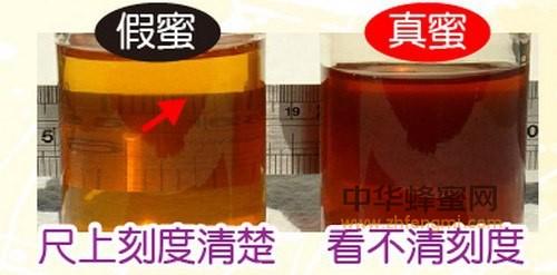 凤冈县 市场监督管理局 购买 蜂蜜 假蜂蜜