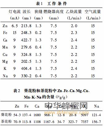 茶花粉 无机元素 茶花粉功效与作用 保健