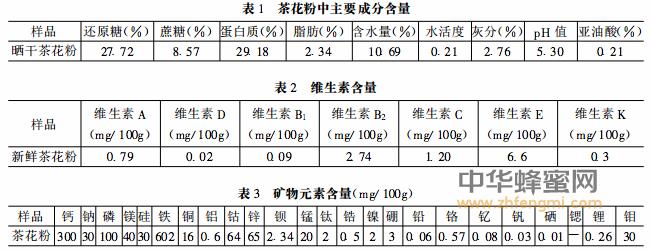 茶花粉 Camellia sinensis 营养成分 茶花粉蜂作用功效 抗疲劳 苏松坤