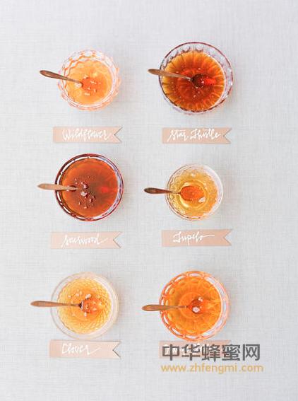 花蜜 蜂蜜 来源 分类