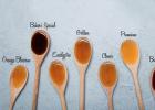 蜂蜜 fengmi 成分 用法 禁忌 honey